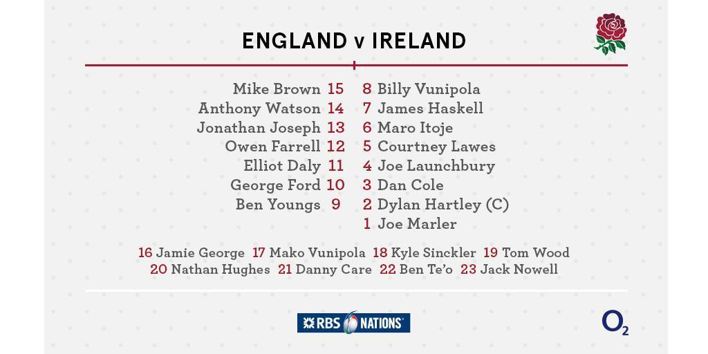 6N 2017: Ireland v England, 18 March - Page 4 C7CATytWwAAXU56