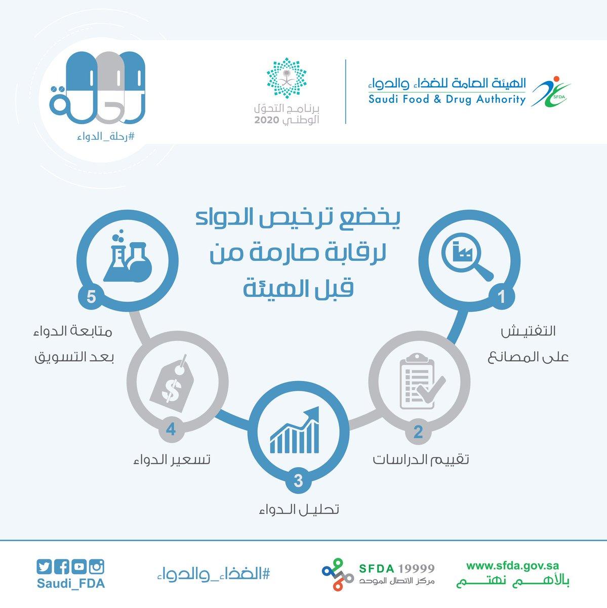 SITCO Pharma (@sitco_care) | Twitter