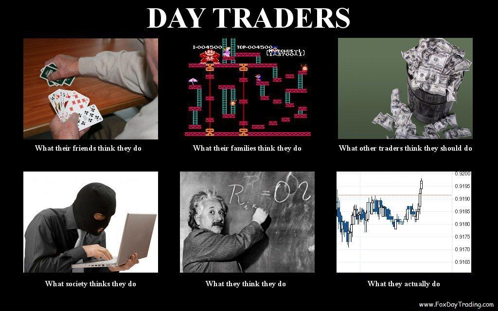 Option trading jokes