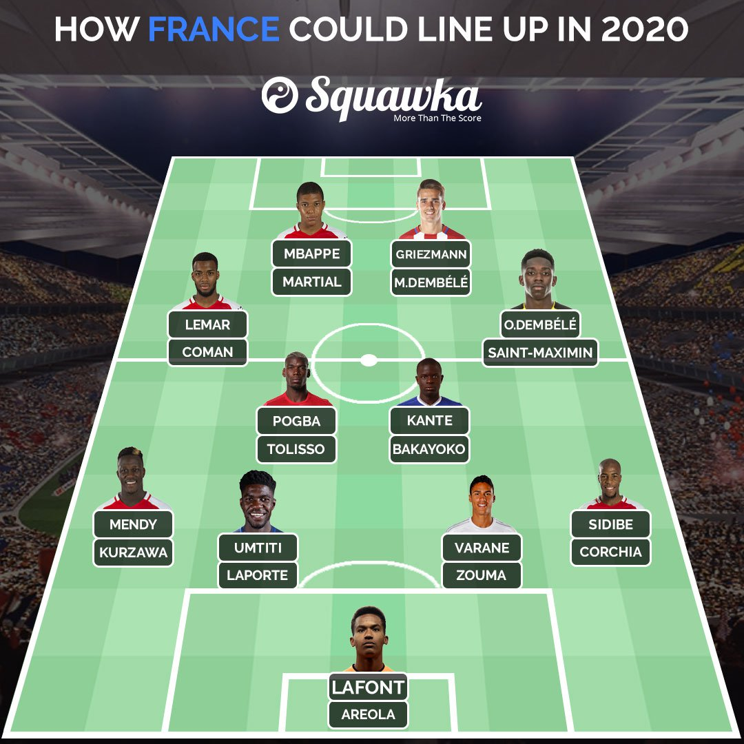 Spain World Cup 2020 Squad.How Every Major European Nation Could Line Up At Euro 2020