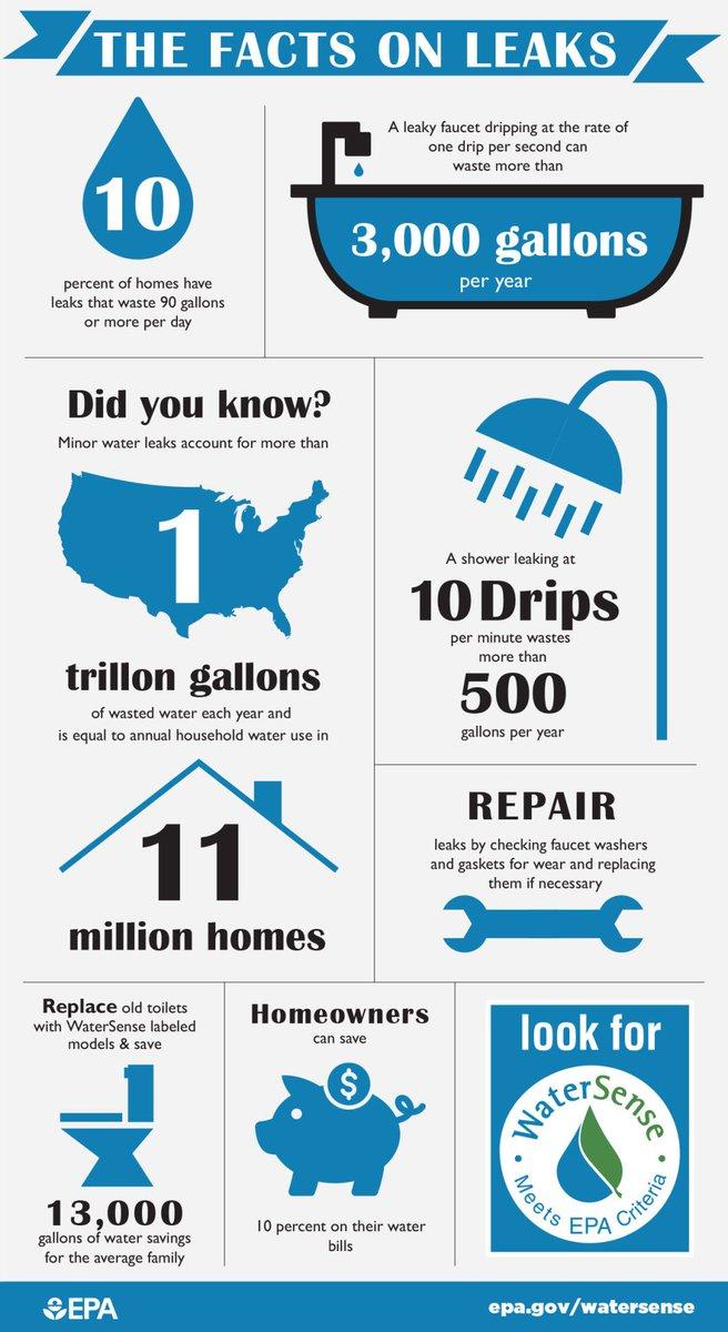 Next week at #KBtribechat - A #FixALeak Week discussion on Saving Water. https://t.co/8mtzsTQR1Q https://t.co/NxxPfucw5D