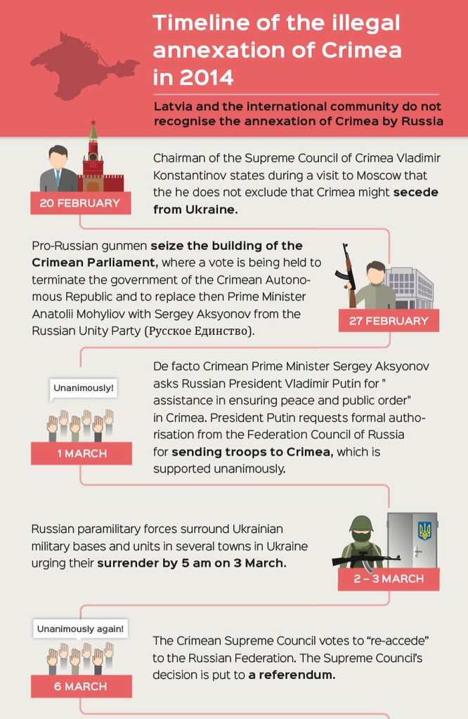 how russias annexation of crimea happened essay Crimea rejoined russia in a referendum that was held in march 2014 as to why russia wanted to rejoin with crimea, is because of the large russian population in crimea, the strategic value of the peninsula and because historically it had always be.