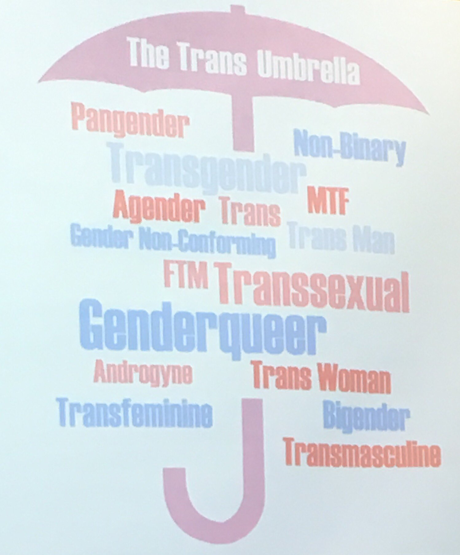 Trans101: trans 🌂 terminology evolves as language & society evolve. Ask respectful questions & refer to person w/ the language they prefer. https://t.co/sEi9Fkm6EV