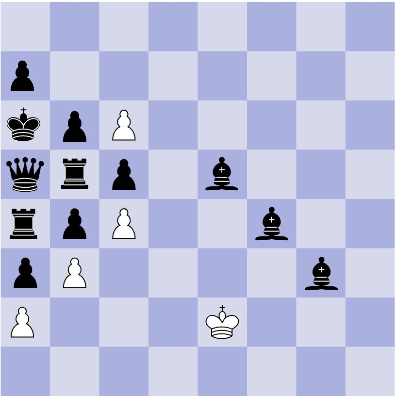 A neat chess position from Roger Penrose that computers can't solve (yet?), but humans can. White to move, and draw.