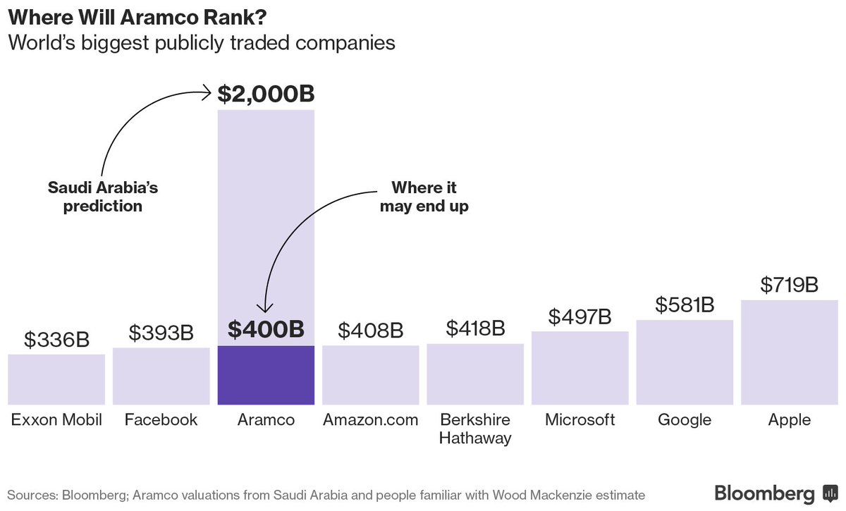 how much microsoft worth