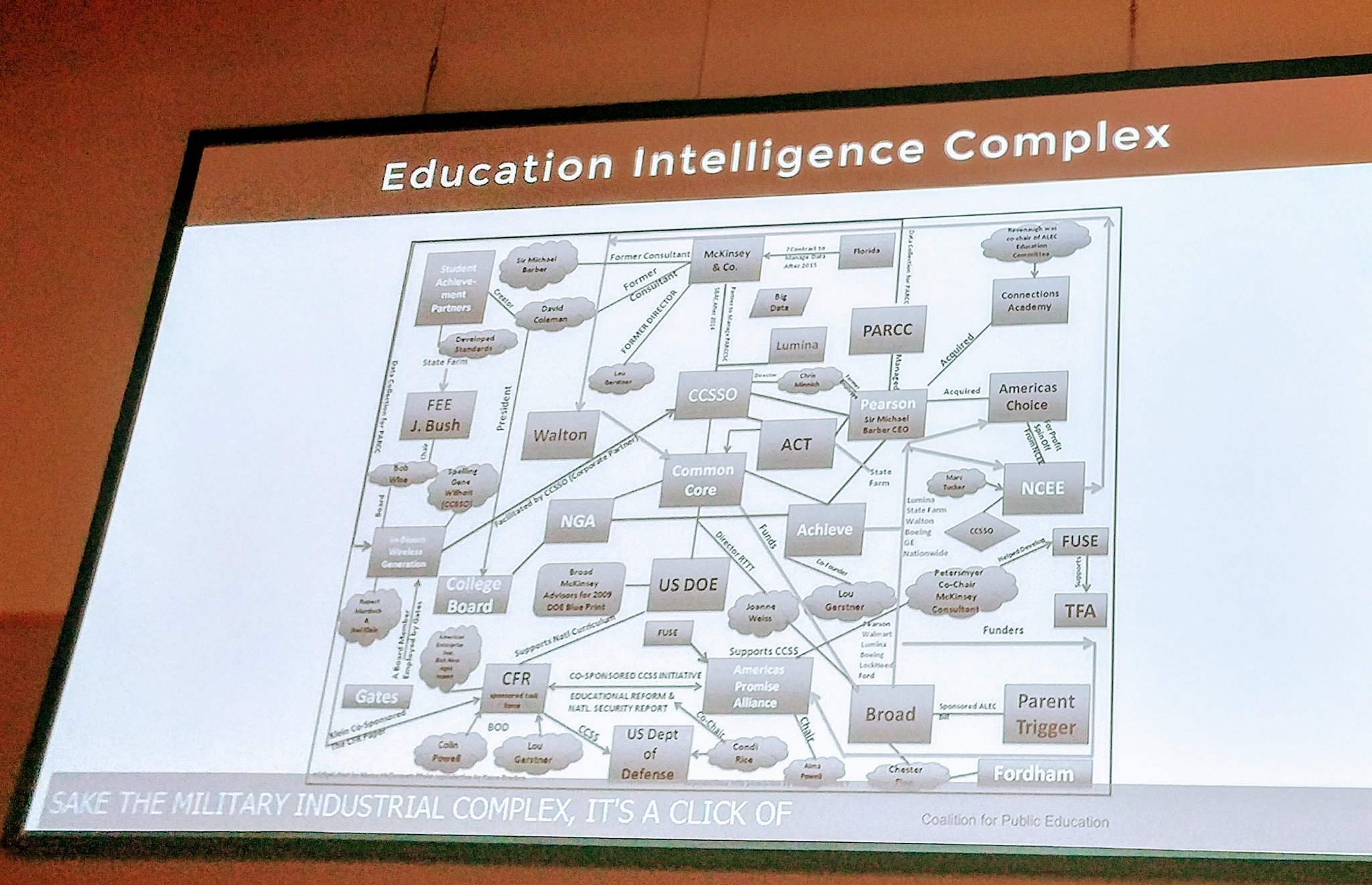 @ladlerka introduces the EIC--Education Intelligence Complex #4C17. Who is implied in writing and the global and local economies? https://t.co/JMAw191rca