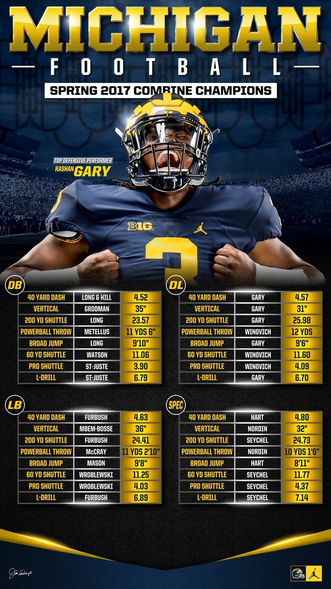 u of m football schedule 2017 pdf