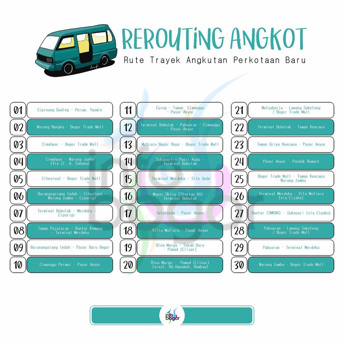 Rute Trayek Angkutan Perkotaan Bogor Baru ( REROUTING ANGKOT ) ! Yuk coba untuk dihafal lagi #Bogorian 😎  https://t.co/44RqPTV2BL