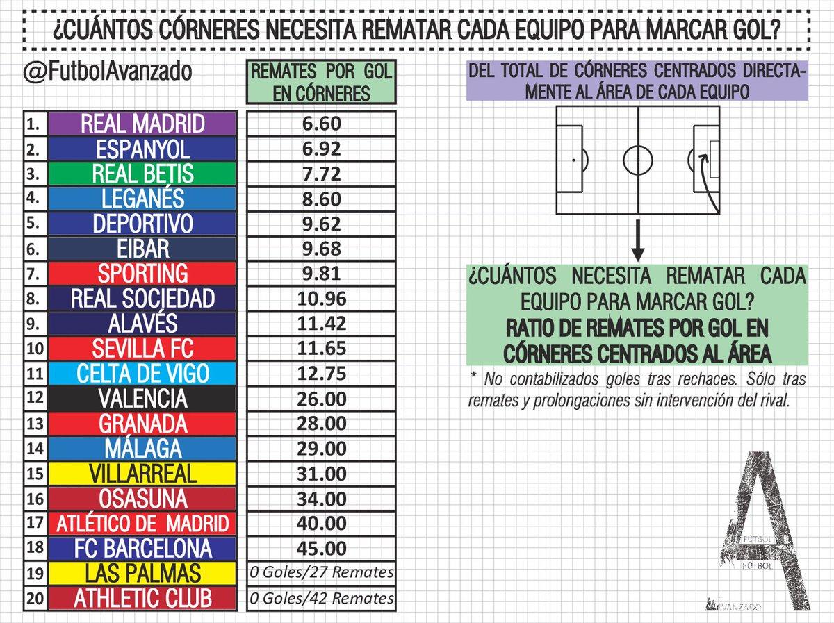 Destrucción F.C.Barcelona 17/18 - Página 2 C7HMDwlXgAAIMFI