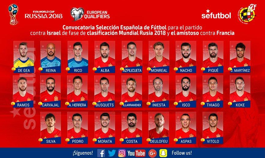 "ÉQUIPE D'ESPAGNE de football ""la roja"" - Page 2 C7HSCzJW4AEsLcA"