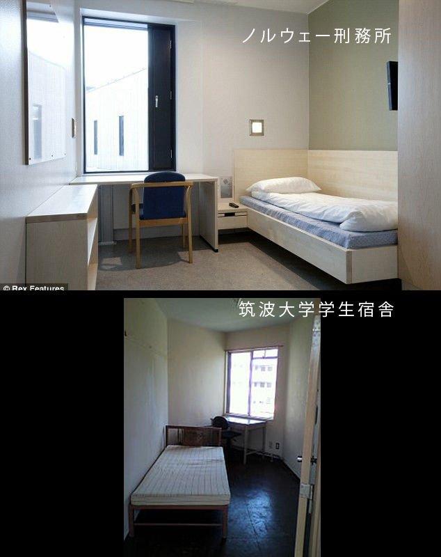 ドバイの厩舎>>>>>マネーの壁>>>>>>ノルウェーの刑務所>>>>人権の壁>>>>筑波大学学生宿舎