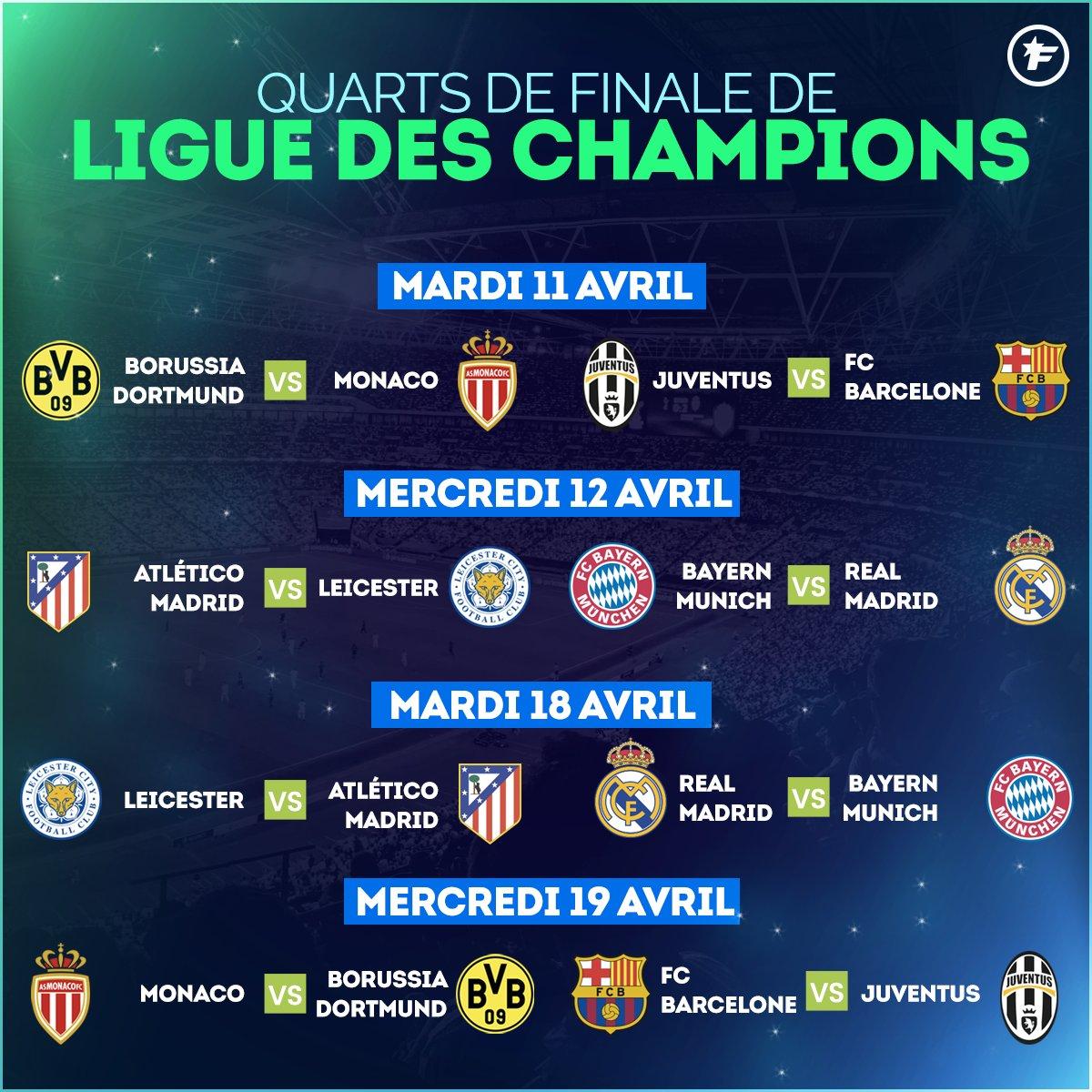 Calendrier Ligue De Champion.Ligue Champions Tirageldc Calendrier Finale Ligue
