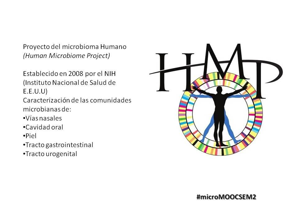 El Proyecto Microbioma Humano fue establecido para conocer a los microorganismos en humanos  y su papel en salud/enfermedad #microMOOCSEM2 https://t.co/xqqEHw3Jia