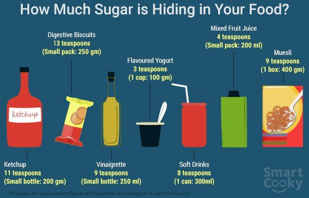 "Michael I Goran, PhD on Twitter: ""#Ketchup contains 11 teaspoons of sugar...in  a small bottle! #HiddenSugars #SugarFree… """
