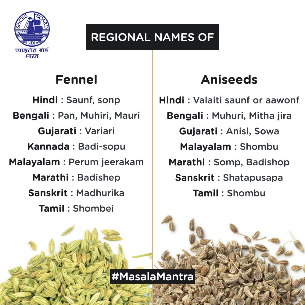 SPICES BOARD on Twitter: