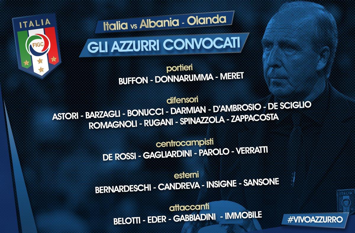 Calcio: Convocati di Ventura per Italia-Albania e Olanda-Italia