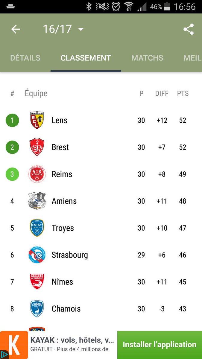 #Ligue1 #LigueDesChampions...on arrive #RCLENS #TeamLens<br>http://pic.twitter.com/ejU3isHxkg