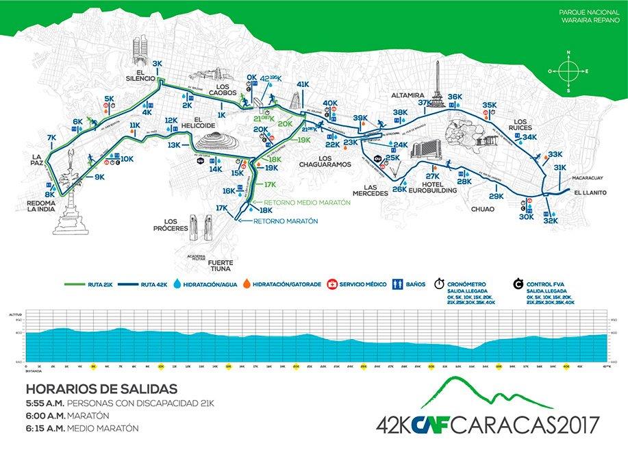 Ruta del @maraton_CAF ya estamos en la recta final... https://t.co/OhKsxmI8oc
