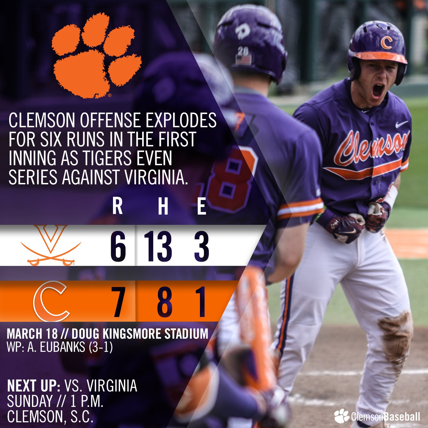 FINAL: #Clemson evens series against No. 11 Virginia with a 7-6 win on Saturday. STORY: https://t.co/vY7lvp2Yb1 https://t.co/DvT5eTrCG7