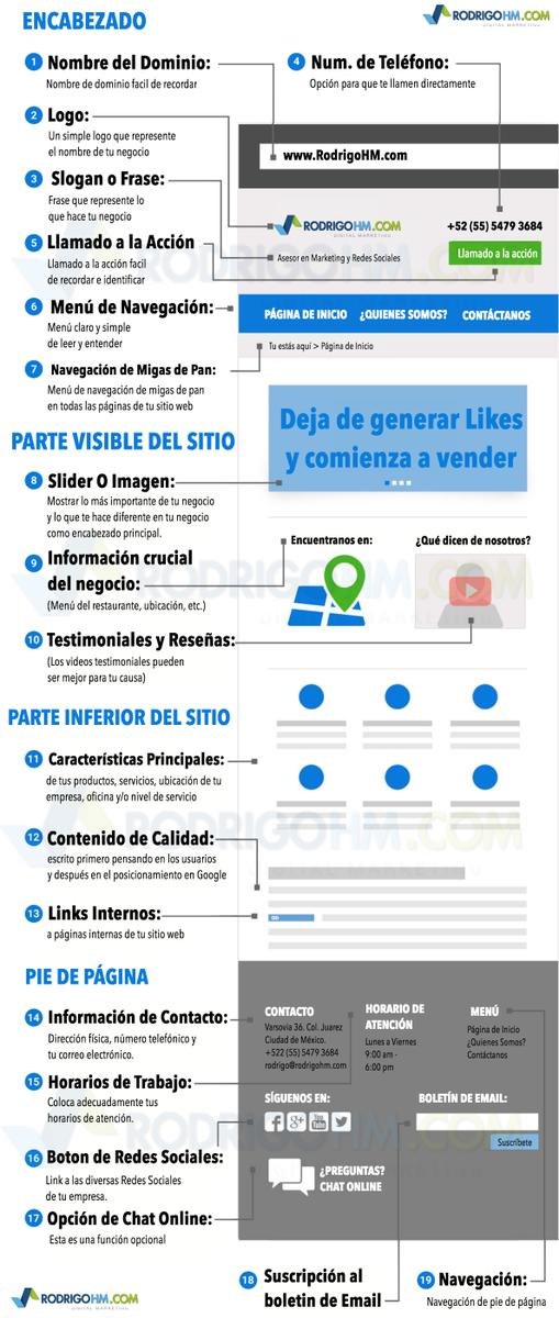 Rodrigo - Marketing on Twitter: \