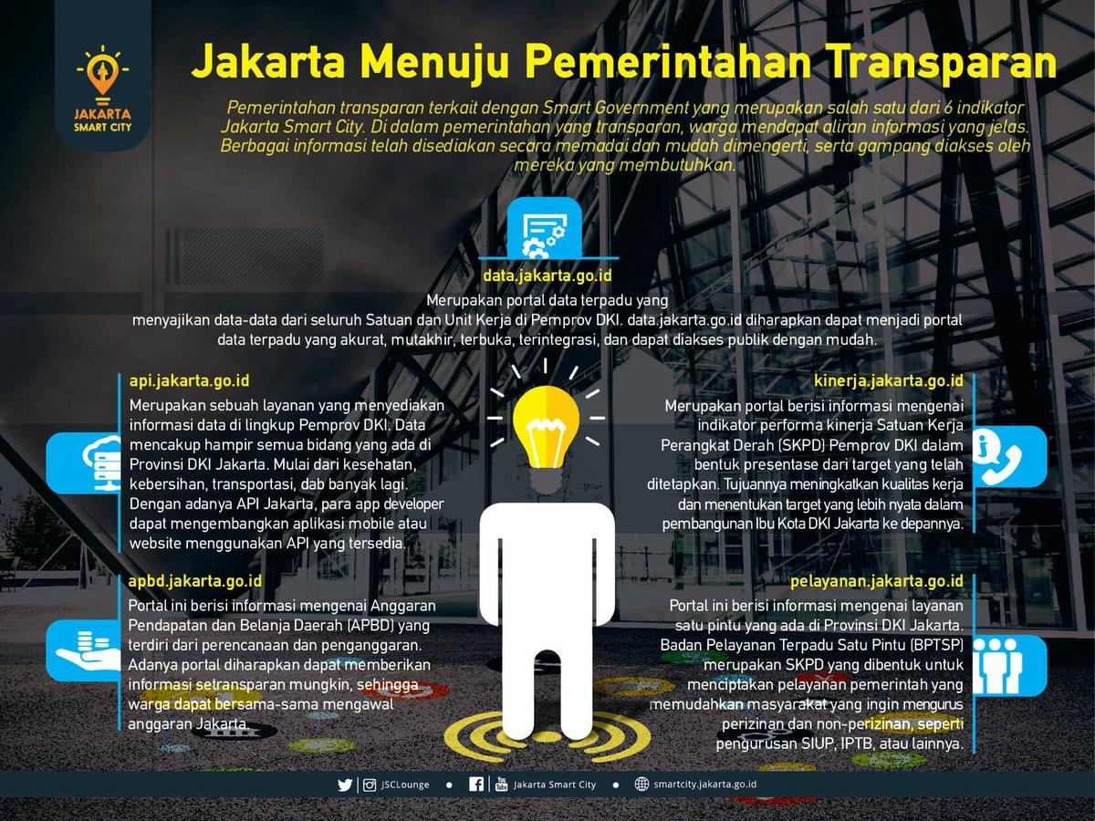 Jubir Ahok: Lima Tahun Terakhir Jakarta Sudah Open Governance