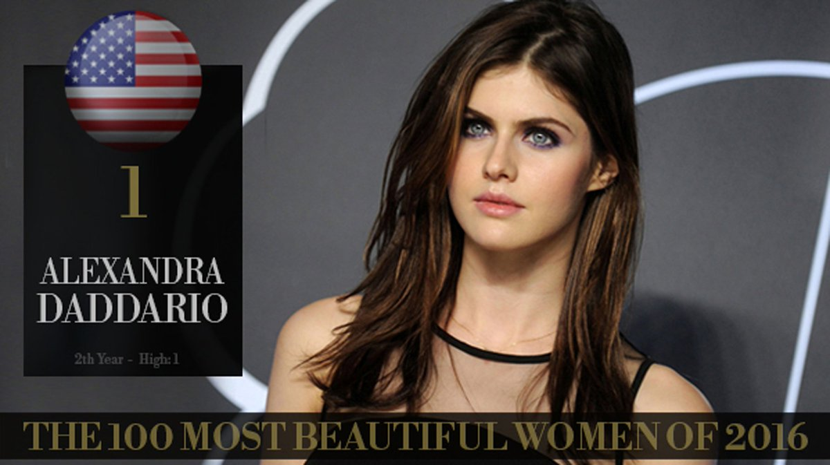 The 20 most beautiful women in the world