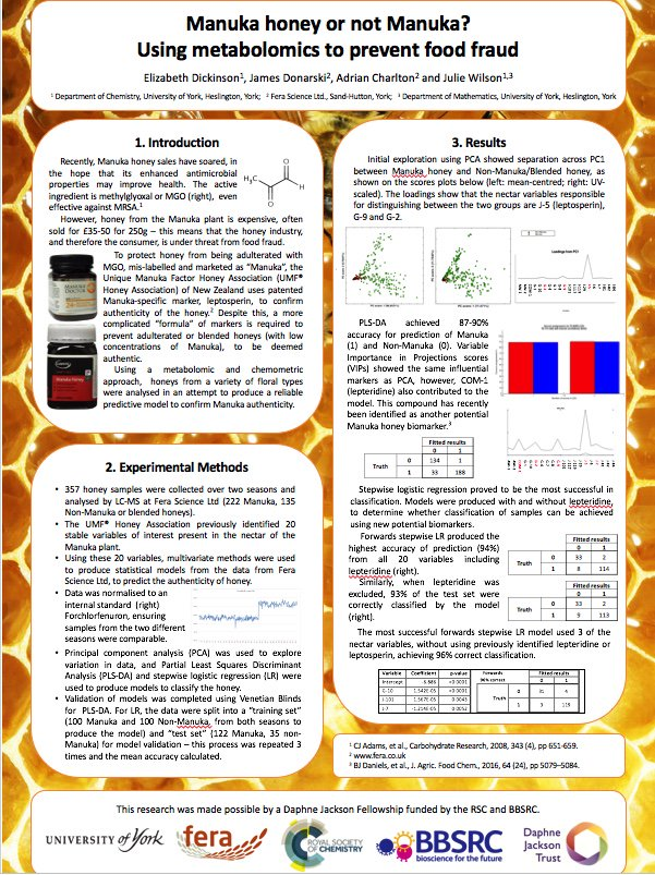 RSC Twitter Poster Conference 2017