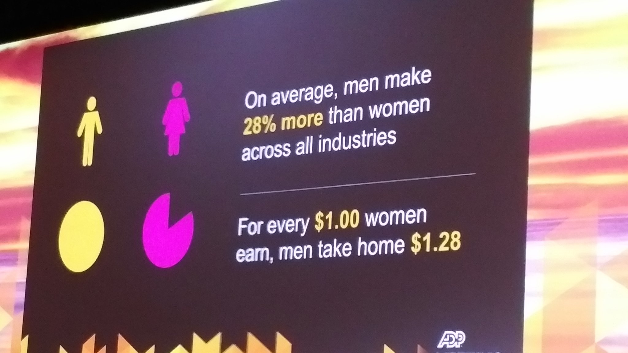 .@happycamby - on gender equity issues  - 28% men make more than women  - for every 1 women $ - man make 1.28 #ADPMOTM https://t.co/q25tM9sWNp