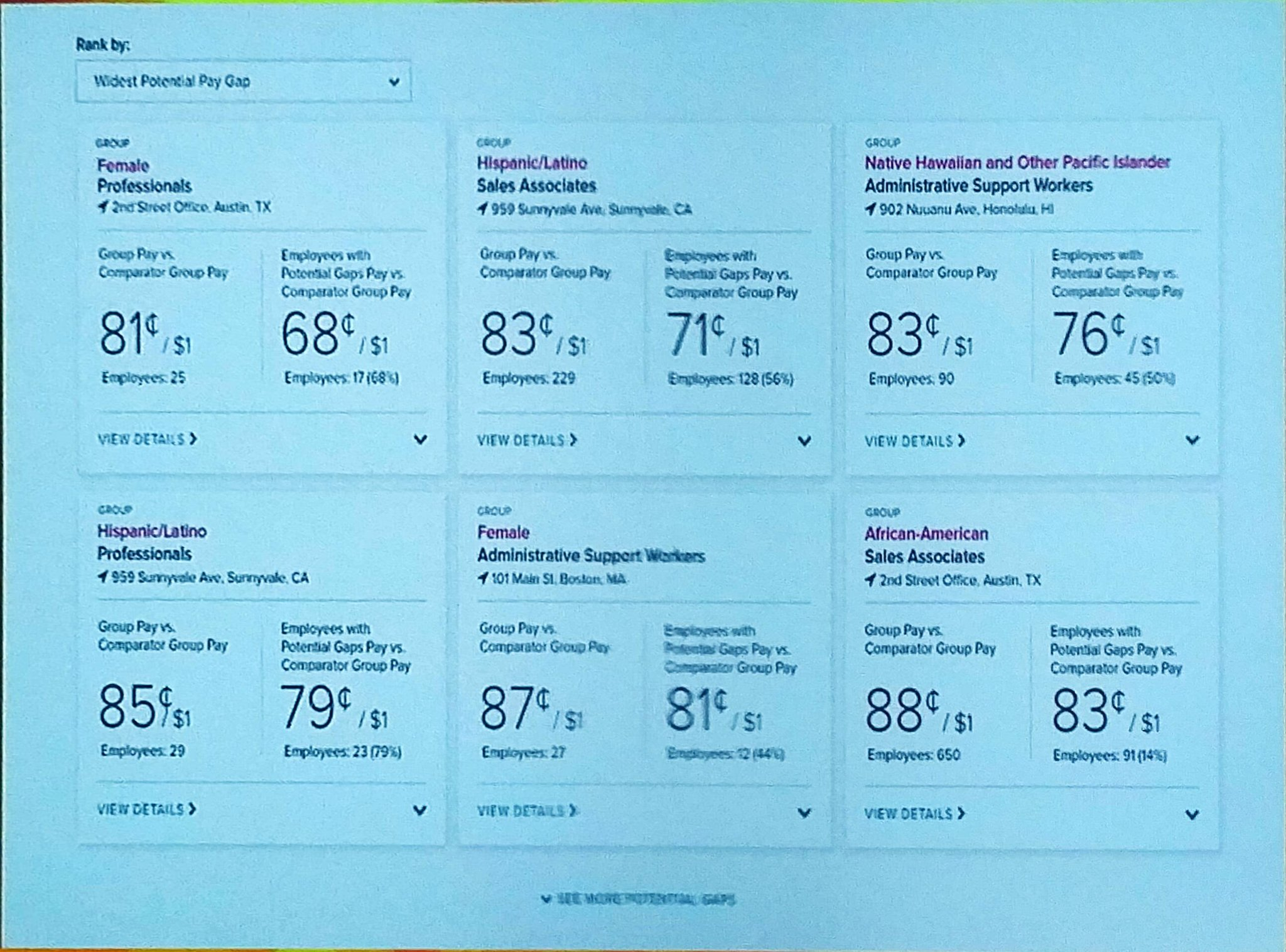 Looking @ADP Equity Explorer - Great example for the power of #BigData #ADPMOTM https://t.co/PaWpL4FksG