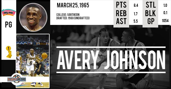 Happy birthday Avery Johnson !