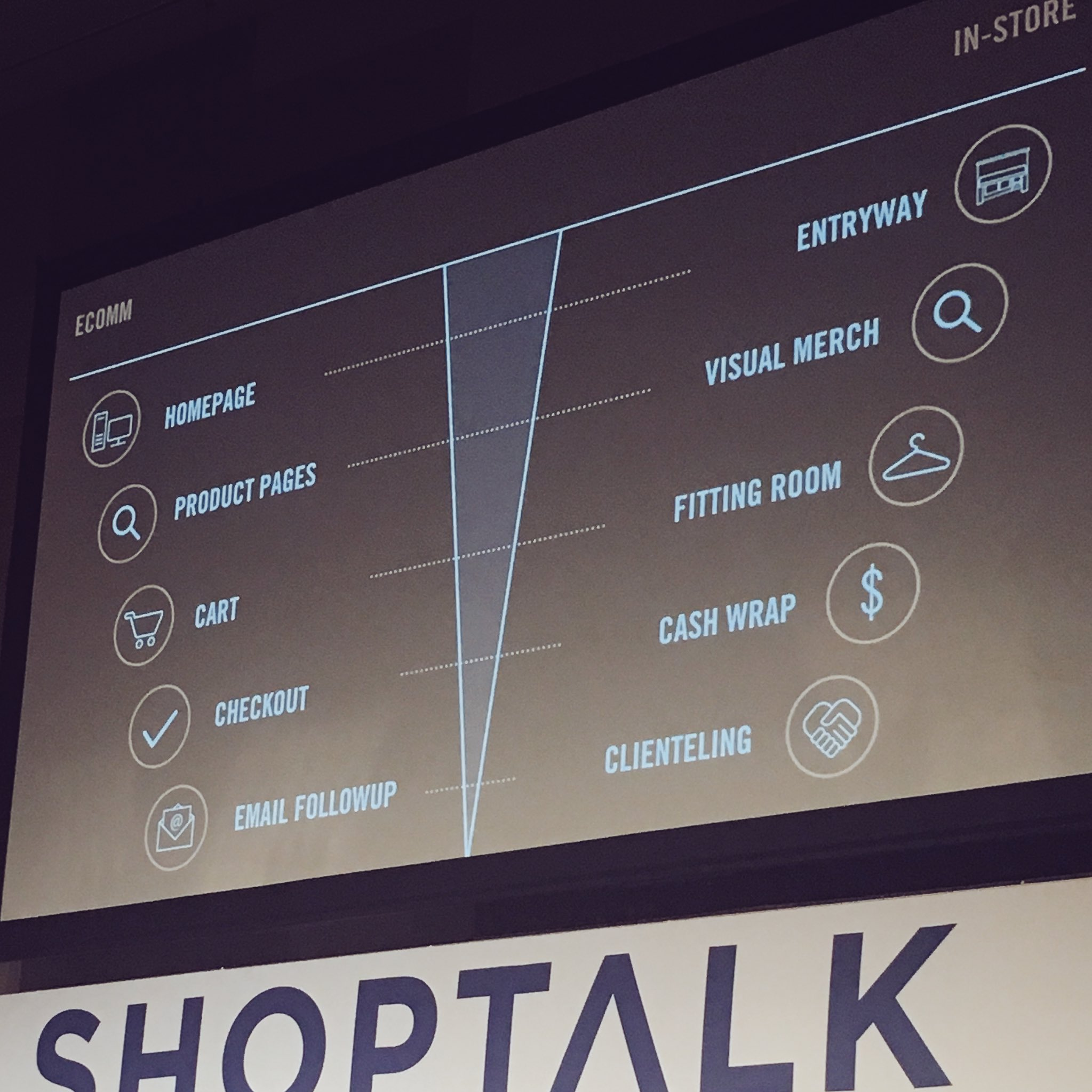 @htcypher I think you've had the most popular slide today. Strong work from the stache. #shoptalk17 https://t.co/YsxShD8H1b