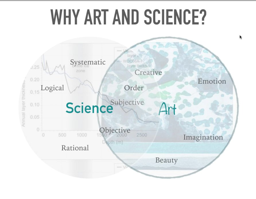 "Why #Art & #Science? ""Both of these fields rely heavily on #creativity"" - E Sinkler #APECS17 #PolarWeek #SciArt https://t.co/E3w1jupWHR"