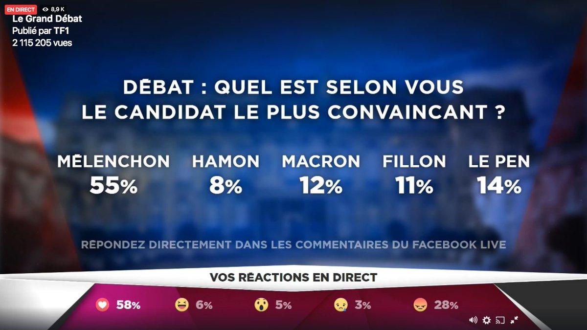 @BFMTV  @elabe_fr vous êtes des #corrompus #désinformation un sondage sur milles personnes du 16eme #mauvaisefoie #savafinirparsevoir<br>http://pic.twitter.com/7tlhzg8MIN