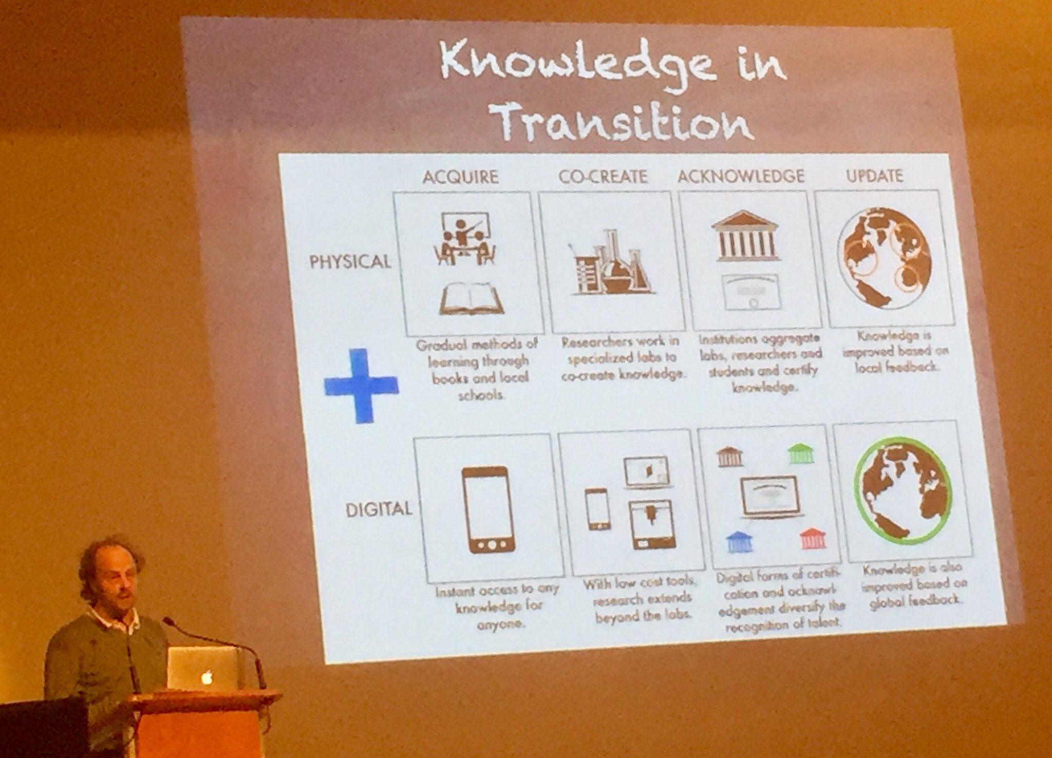 Vers une société apprenante , les méthodes d'apprentissage en transition #RnDedu  #Eduinov https://t.co/0zIVYnZSss
