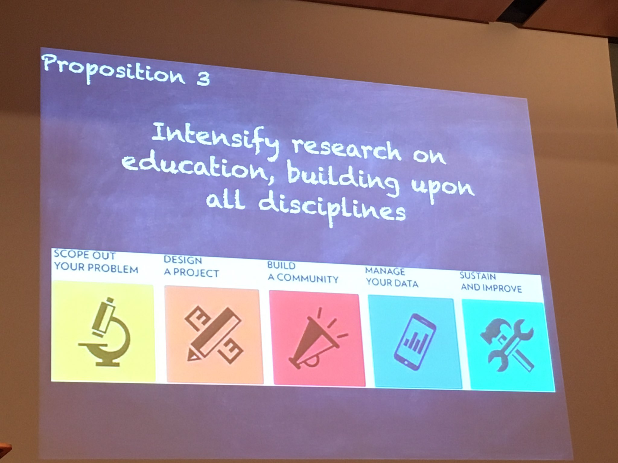 3. Développer la recherche en éducation #rndedu #eduinov https://t.co/aKUUBzWomX