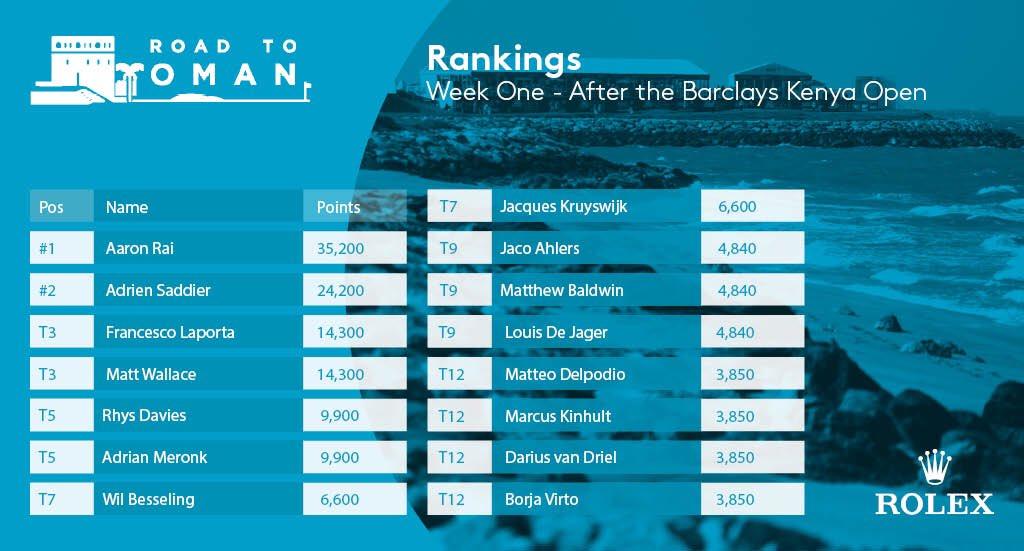 Challenge Tour 2017 - Kenya Open C7_ZC-4XkAAOfL0