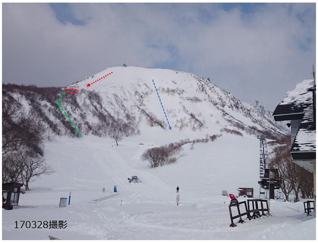 日本雪崩ネットワーク( )によ...