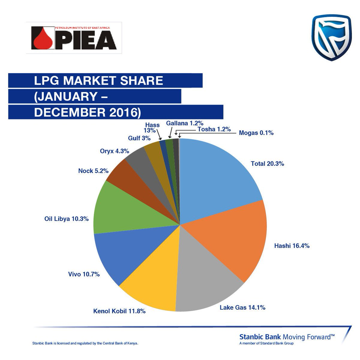 south african banking industry analysis 2017 pdf