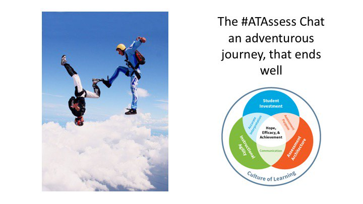 "Welcome to the #ATAssess Chat. Guest host @TomSchimmer leads the convo, the topic ""Acceptable Alternatives"" Sit down, buckle in - here we go https://t.co/FZYhOucAuZ"