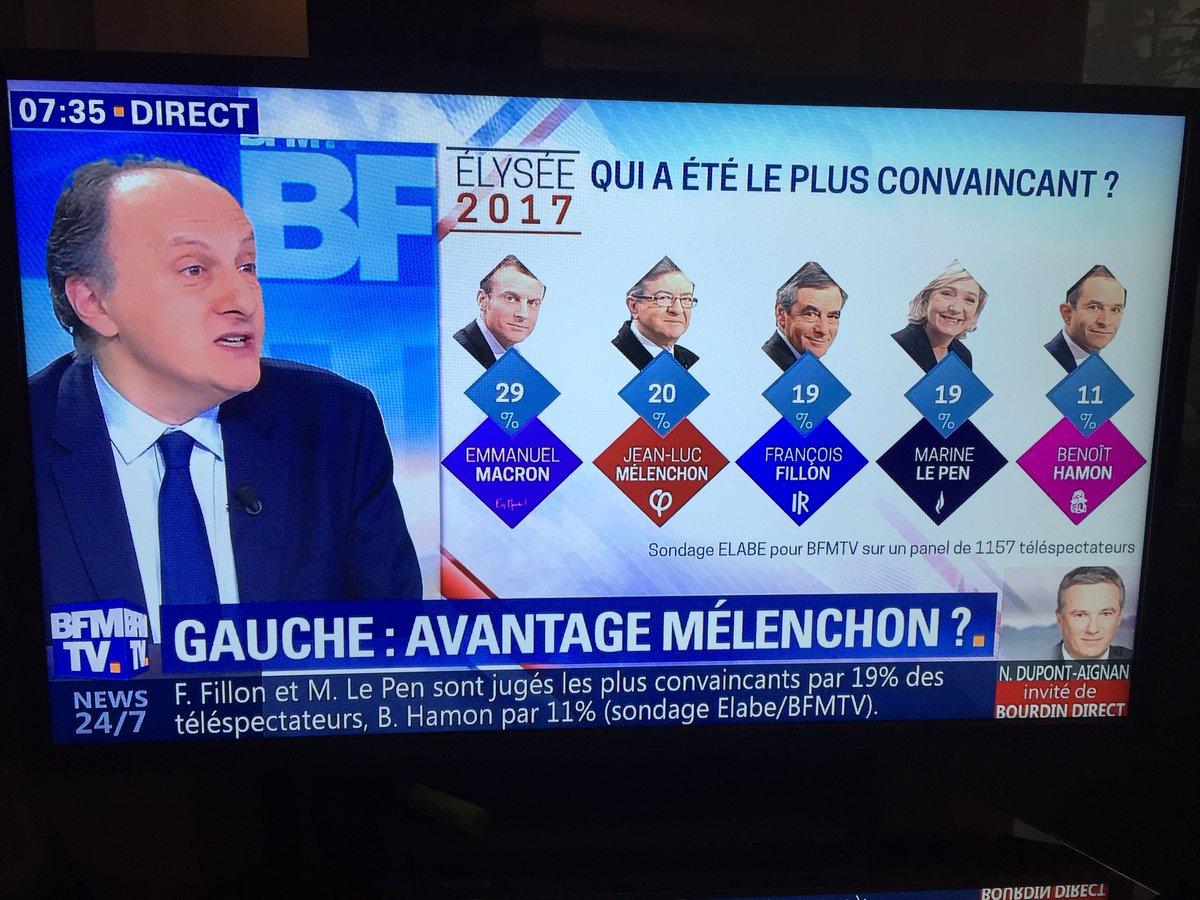 J-33 De l&#39;après débat TV  #Présidentielle2017 #Pol #Compol cc @elabe_fr @bernard_sananes<br>http://pic.twitter.com/Vcyj1jJqoh