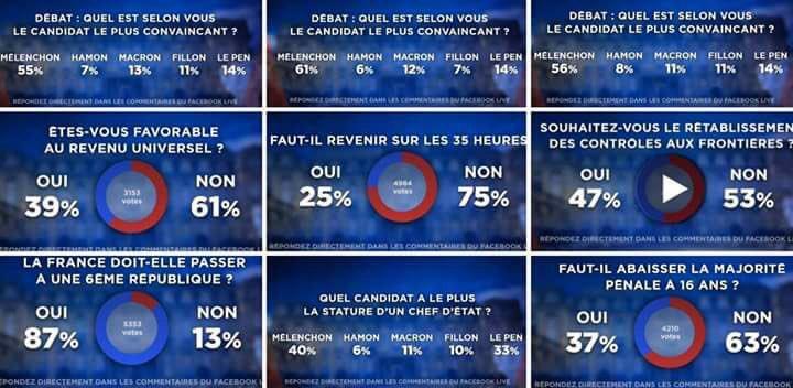Résultats des questions du #DébatTF1 #DébatTF1  #audiences #47,9dePDA #E1Matin #BourdinDirect #RTLMatin<br>http://pic.twitter.com/v01WSwRSNw
