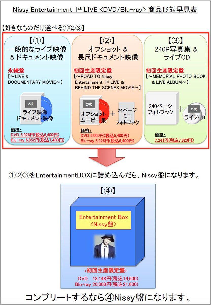 【NissyEntertainment1stLIVE】 mu-moショップにて予約受付スタート!! …