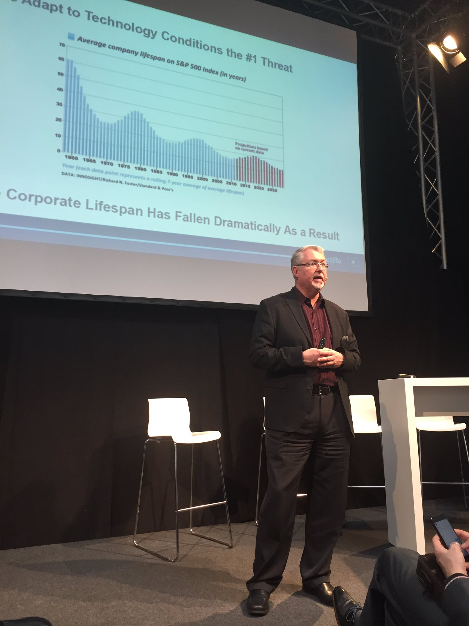 Now on stage @dhinchcliffe on the next generation digital enterprise #cebiteda https://t.co/7TUysIw9aK