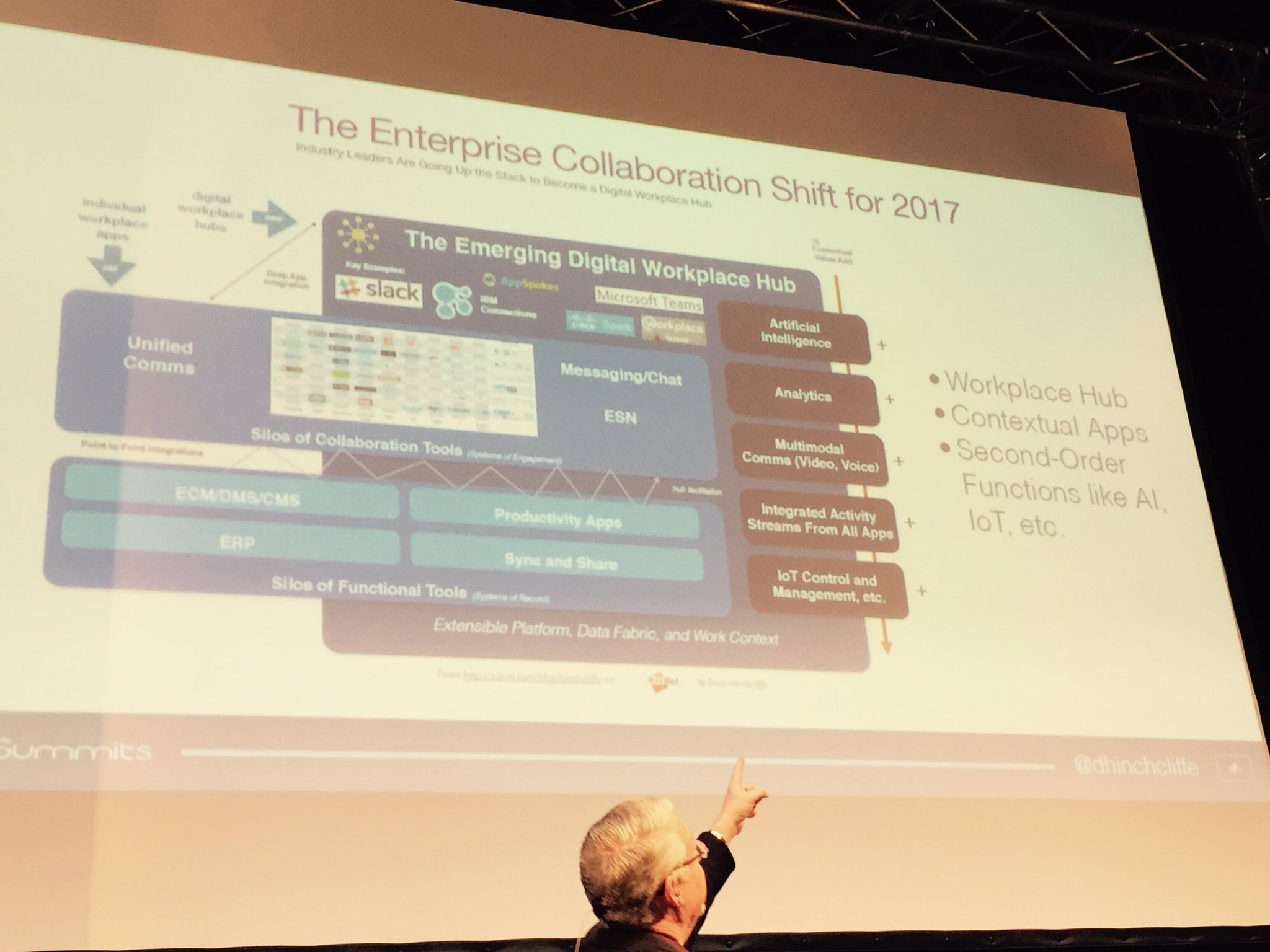 Analytics will become most important   for the #dwp says @dhinchcliffe #cebiteda https://t.co/doRFR3xXIw