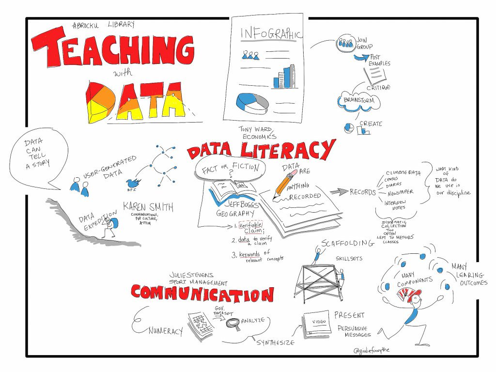 Today's #AcAdv Chat Topic: Data Analytics in Academic Advising #highered https://t.co/sWJFtQMCfR https://t.co/jQo471wfnt