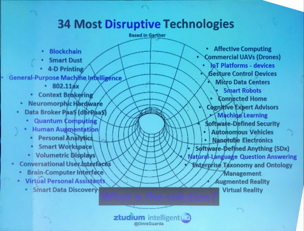 34 most disruptive technologies. These technologies are already in production says @dinisguarda #cebiteda https://t.co/17m42PU2kt