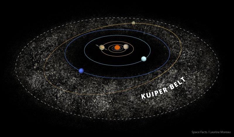 Pluton pourrait redevenir une planète C7d-5gdUwAAIVn1