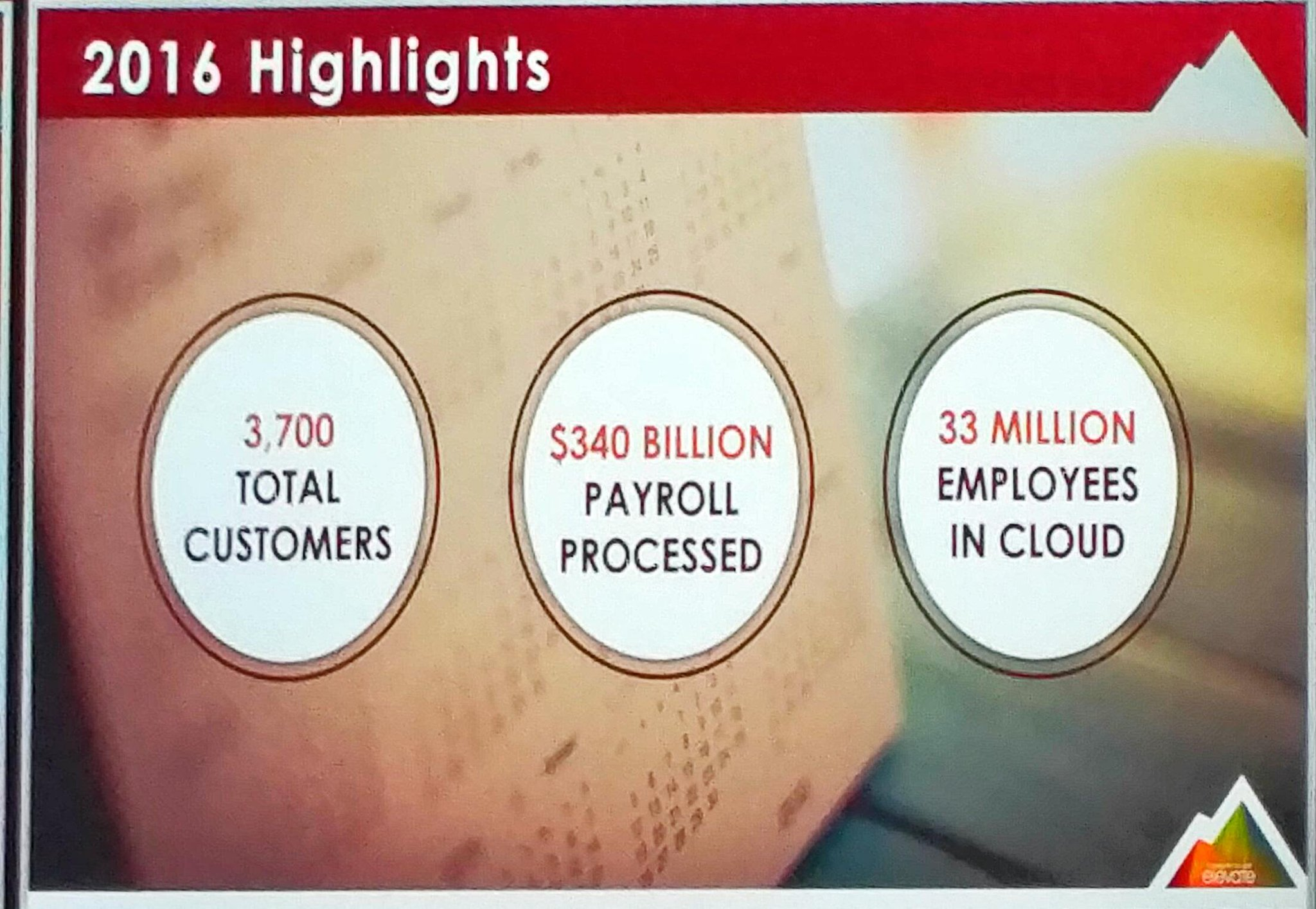 2916 @UltimateHCM highlights  3700 customers  340B payroll processed  33 EE in #cloud  #Ulticonnect https://t.co/A7TIBwRRAO