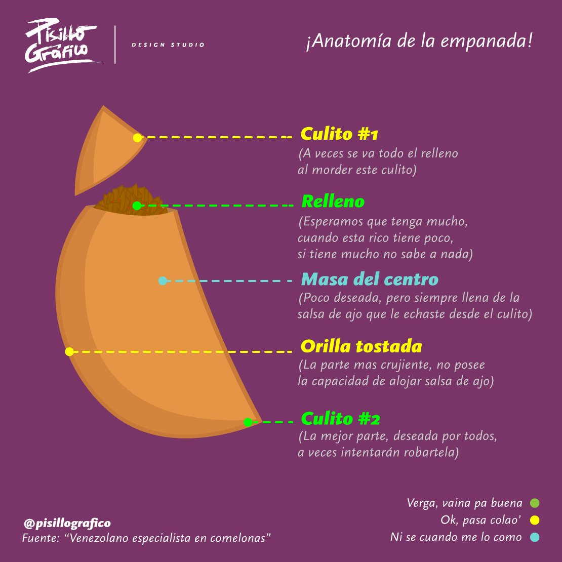 Pisillo Grafico on Twitter: \