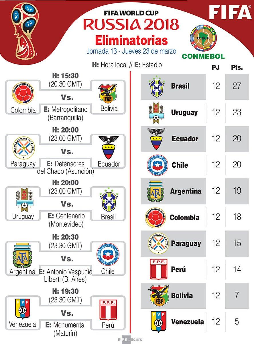 Calendario Eliminatorias 2018 Hora Colombia